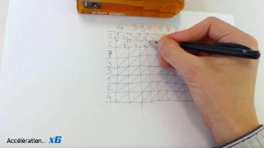 multiplication énorme